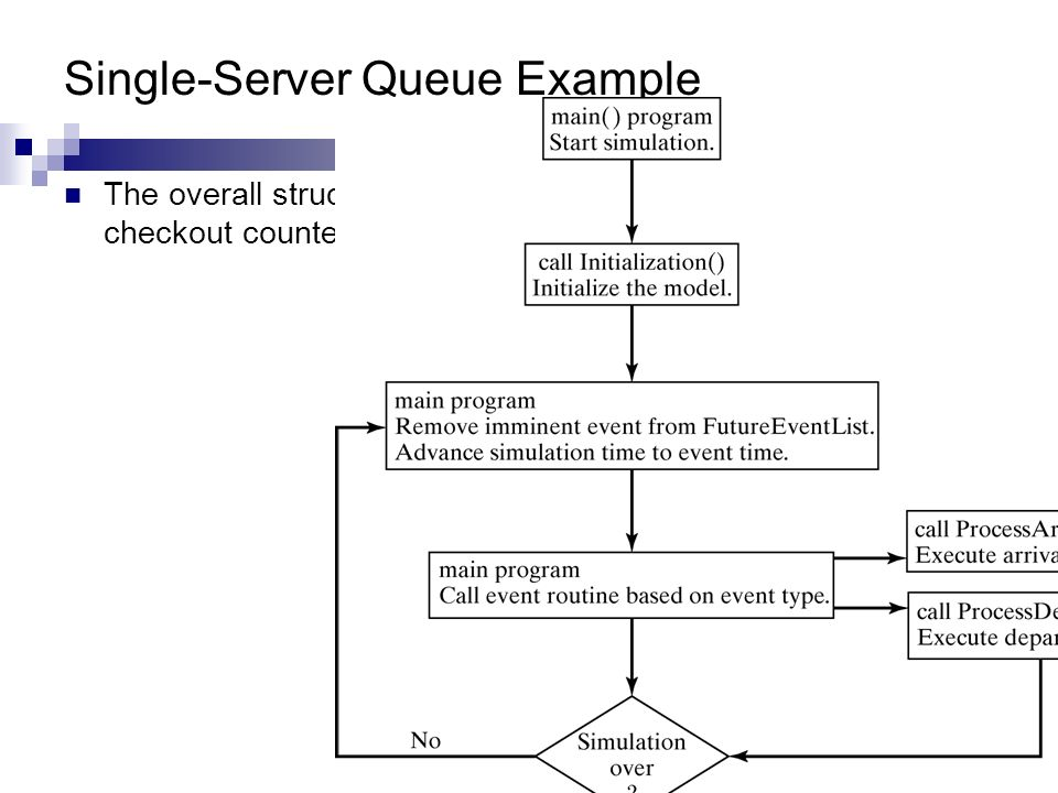 Single server queuing simulation
